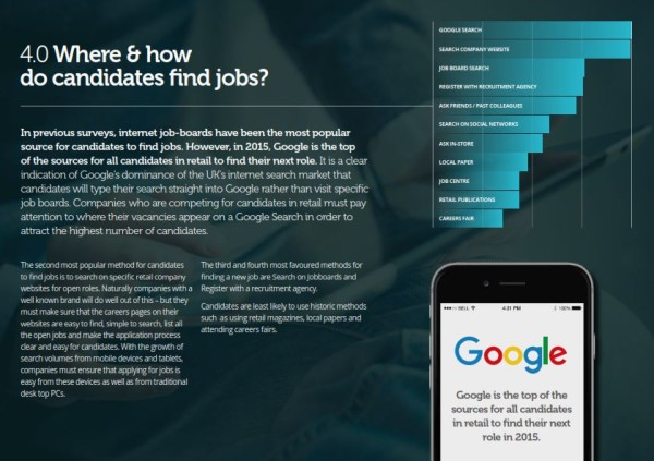 Google is Number One for Retail Job-Seekers