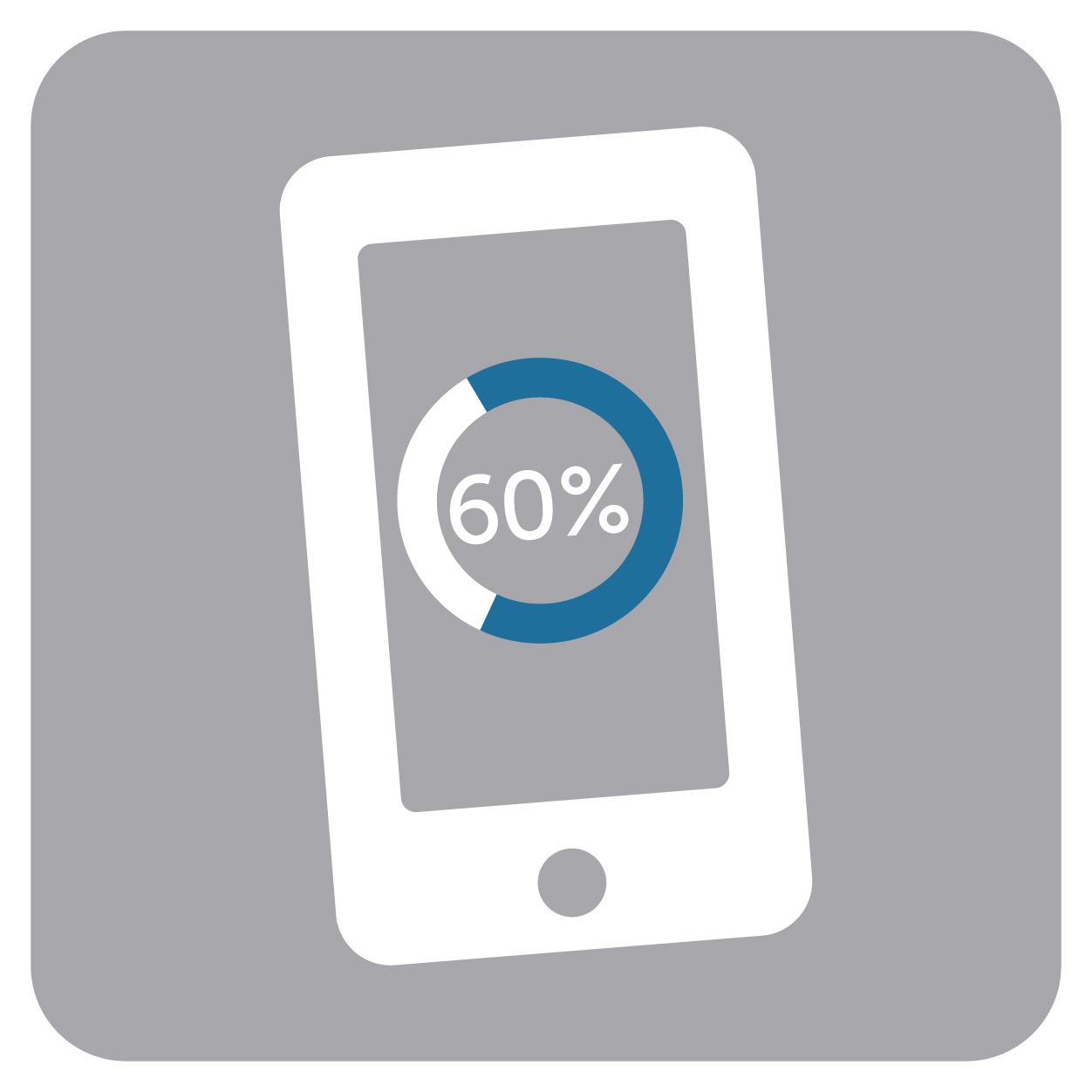 Mobile Job seekers 60%