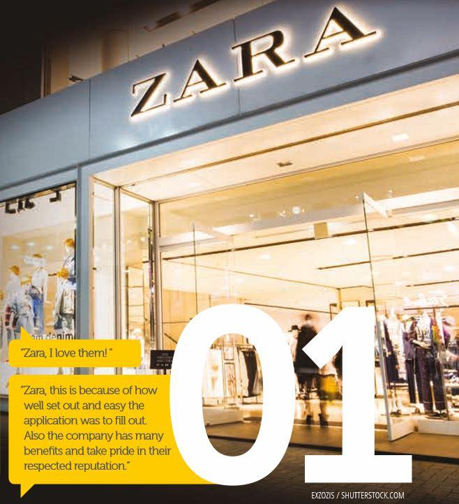 zara is most attractive uk retail employer