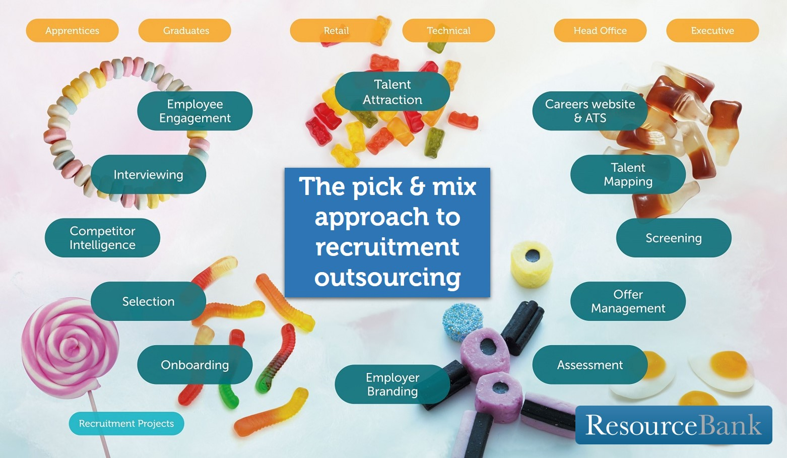 ResourceBank pick and mix image
